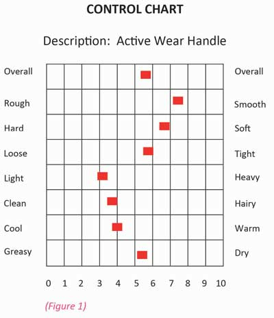 chart active wear